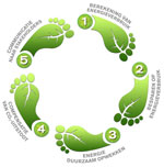 Deel uw succesverhaal over energiebesparing!