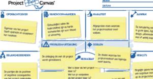 Canvas-invulschema