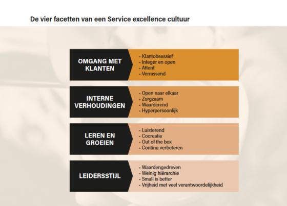 4 facetten van service excellence cultuur 560x403