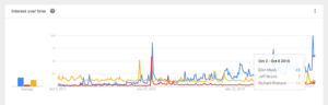 Klik op afbeelding voor de actuele trends