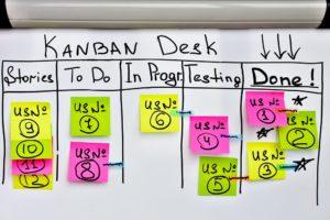 Agile: voortgang op een kanbanboard