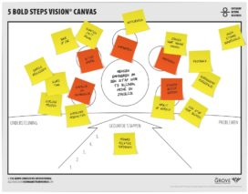 Ontwerpdenken helpt ING bij concreet maken van strategie