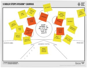 5-bold-steps-vision-canvas_rgb