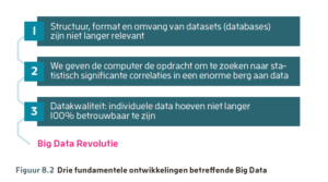 Figuur 8 2 Big data