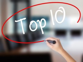 Top 10 beste managementartikelen van februari