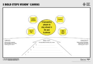 5 bold steps - klantbelofte