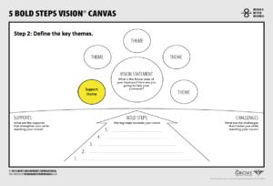 5 bold steps - step 2