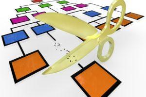 Zeven redenen waarom reorganisaties mislukken