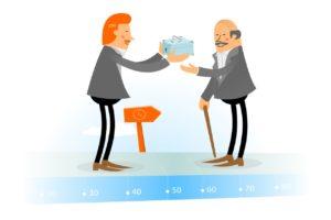 Duurzame meerwaarde voor werknemers
