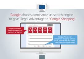 Megaboetes voor Google doen de platformeconomie niets