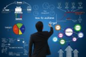 Longread: Alles over Businessmodelinnovatie