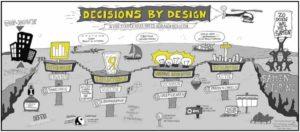 Betere besluitvorming in 4 stappen (klik voor groter)