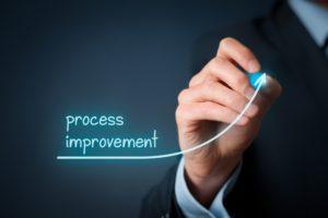 Procesmanagement: Uitvoeren, verbeteren en vernieuwen (deel 2 van een drieluik)