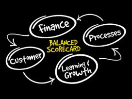 Over de Balanced scorecard, portfolioanalyse en 'activity based costing'