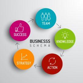 Whitepaper: Business Modellen voor Teams