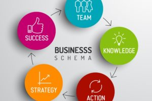 Whitepaper: Business Modellen voor Teams