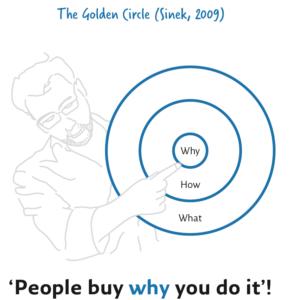 De Why van Sinek