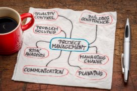 Projecten managen of beheersen met behulp van vijf processen
