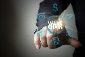 Wat is de value chain of waardeketen van Porter?